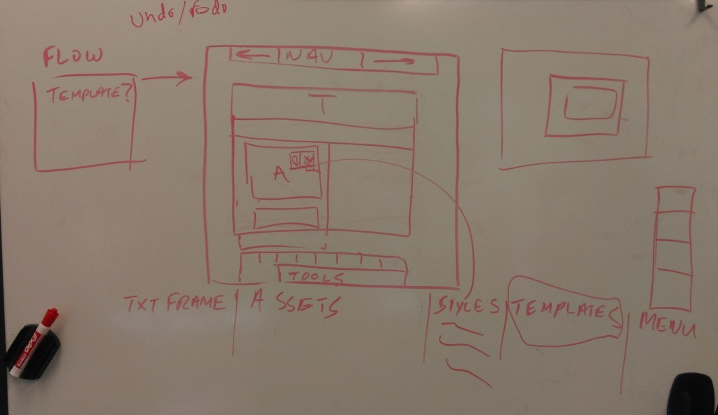 Sketching out ideas for an interface that will let users create custom layouts.